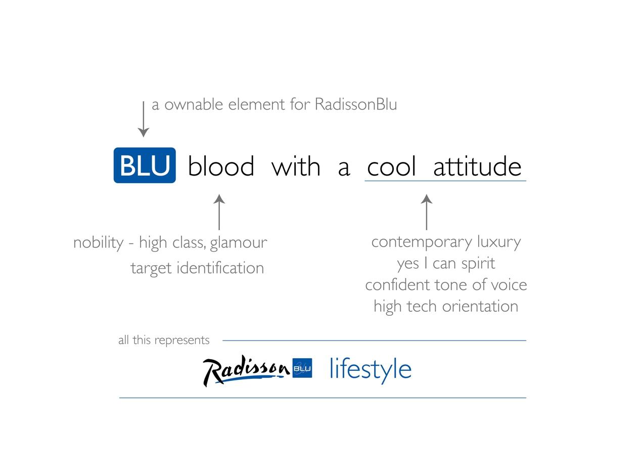 blue blood line copy